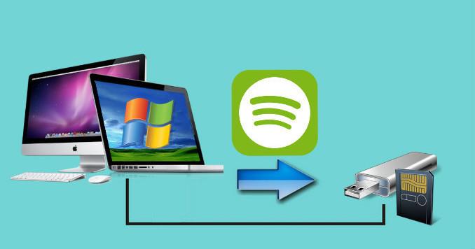Android Bilder Auf Sd Karte Speichern.Wie Kann Man Spotify Musik Auf Sd Karte Speichern Sidify